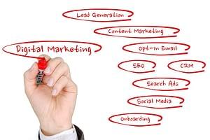 digital marketing activities
